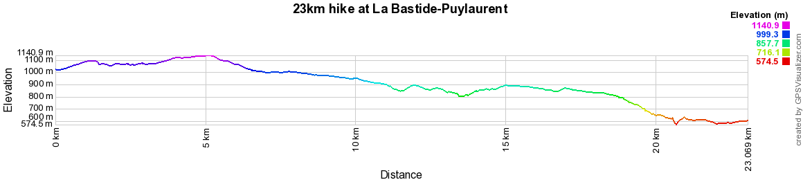 Elevation 23km hike at La Bastide-Puylaurent in Lozere